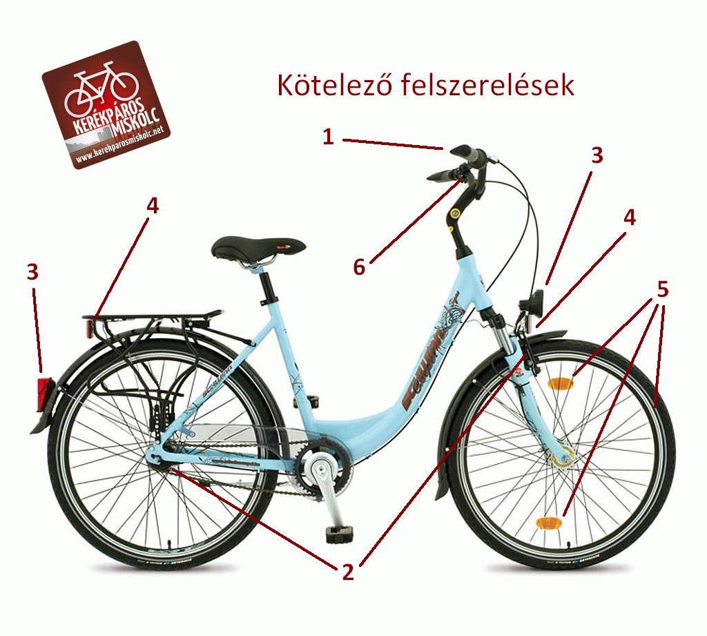 A kerékpár kötelező felszerelése -- a képek magyarázatát lásd alább
