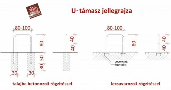 KME_utamasz_jellegrajza