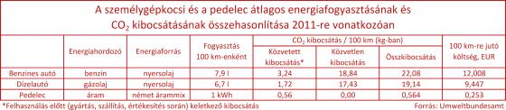 KME_CO2_1920